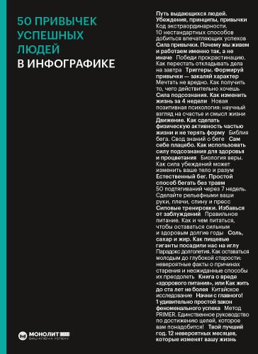 50 звичок успішних людей в інфографіці (російською мовою)