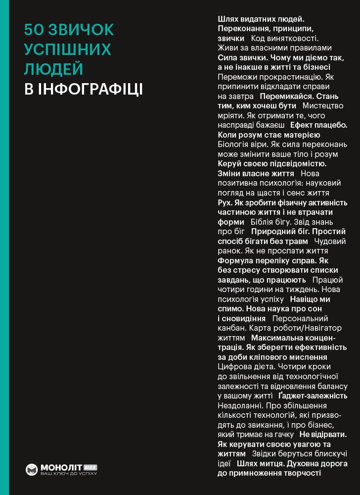 50 звичок успішних людей в інфографіці (українською мовою)