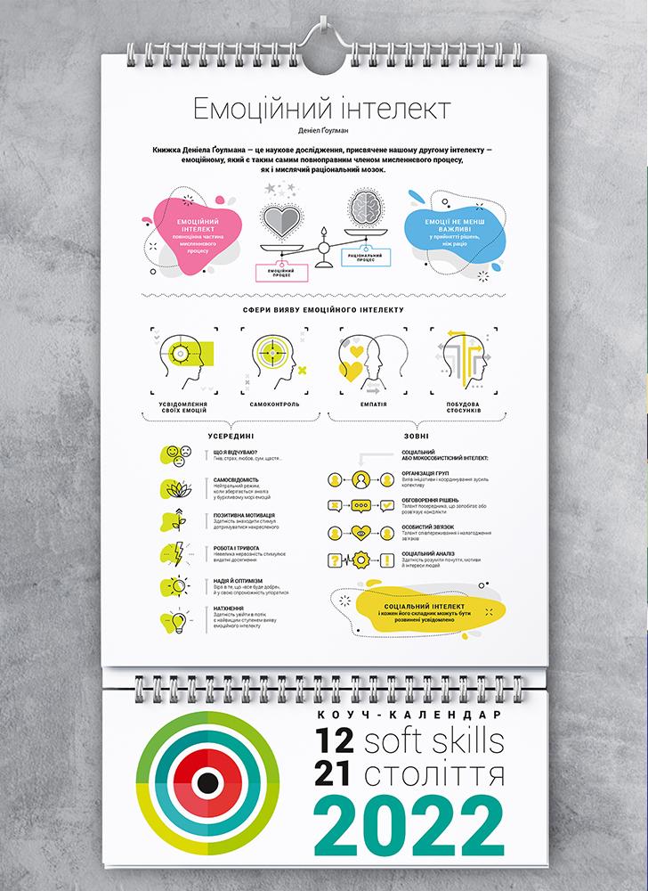 Умный настенный календарь на 2022 год «12 soft skills 21 века» (на украинском языке)