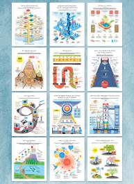Комплект коуч-плакатів «Ціль! Як визначати і досягати» (українською мовою)