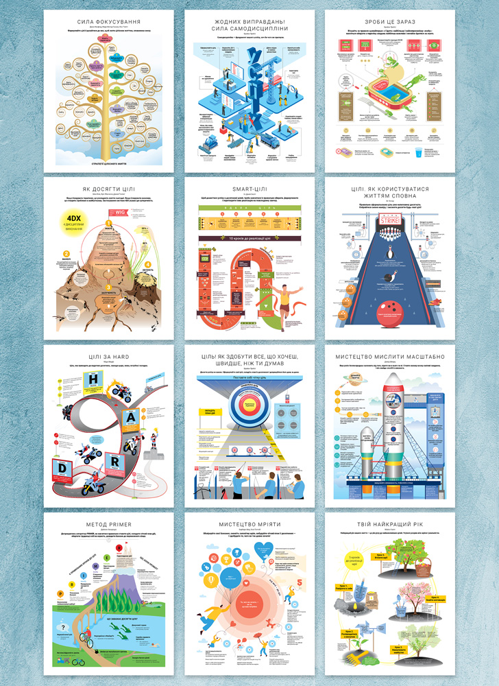 Комплект із 12 коуч-плакатів і збірника самарі «Ціль! Як визначати і досягати» (українською мовою)+ аудіокнижка
