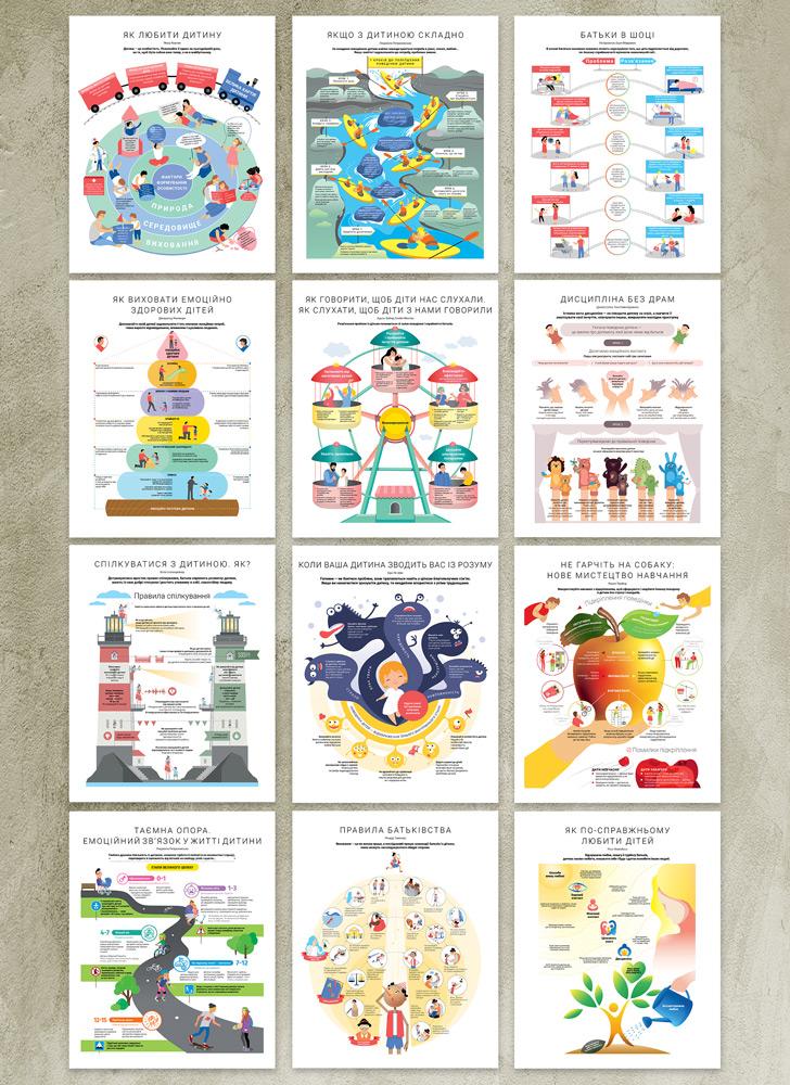 Комплект із 12 коуч-плакатів і збірника самарі «Як спілкуватися з дитиною» (українською мовою)+ аудіокнижка