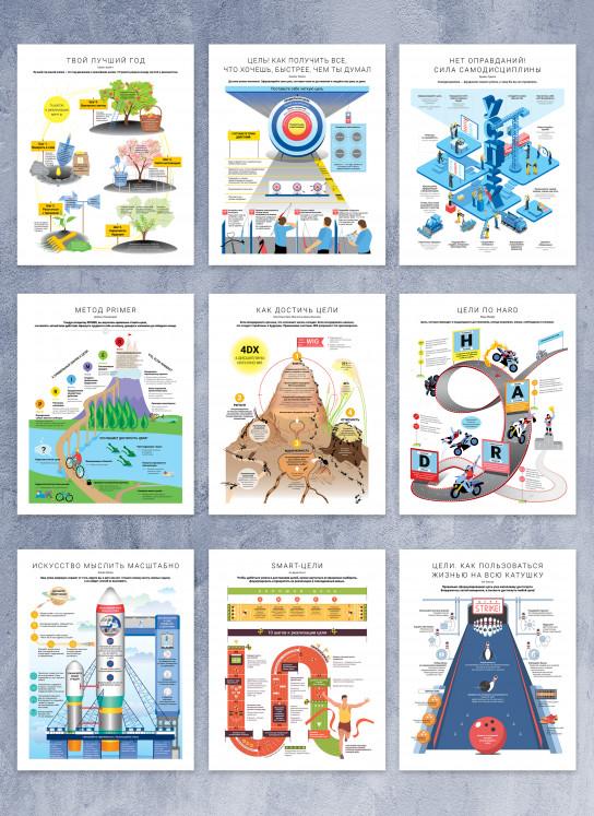 Комплект із 10 коуч-плакатів і збірника самарі «Ціль! Як визначати і досягати» (російською мовою)+ аудіокнижка