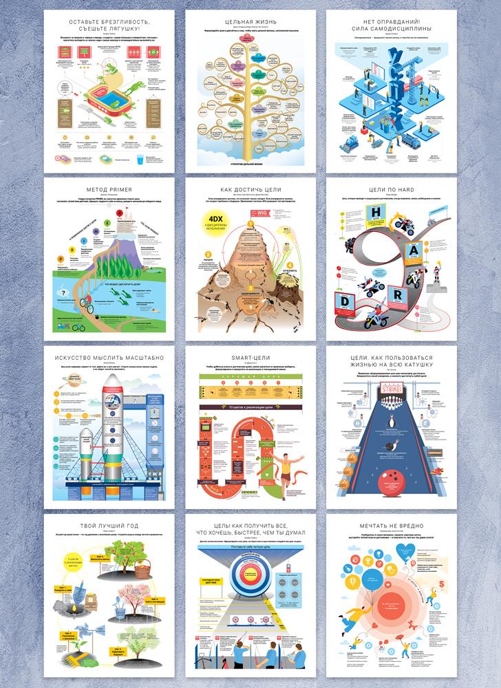 Комплект із 12 коуч-плакатів і збірника самарі «Ціль! Як визначати і досягати» (російською мовою)+ аудіокнижка