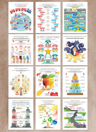 Комплект коуч-плакатів «Як спілкуватися з дитиною» (російською мовою)