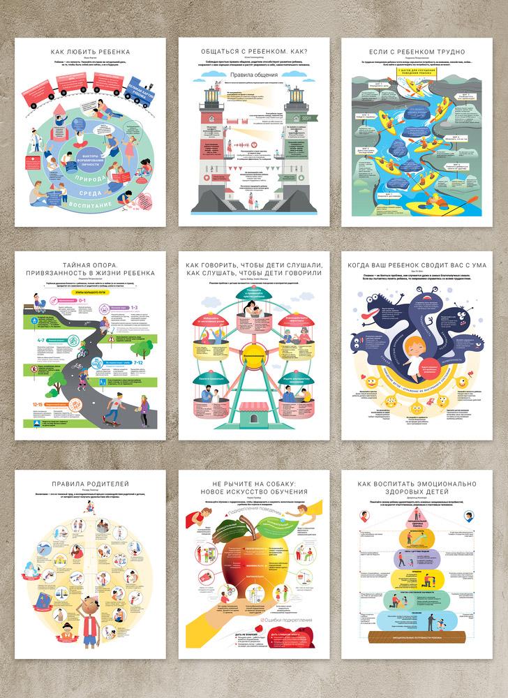 Комплект из 10 коуч-плакатов и сборника саммари «Как общаться с ребенком» (на русском языке)+ аудиокнига