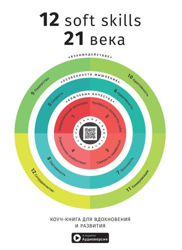12 soft skills 21 століття. Коуч-книжка для натхнення і розвитку. Збірник самарі (російською мовою)+ аудіокнижка