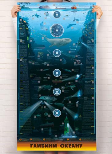 Умный плакат «Глубины океана» (на украинском языке)