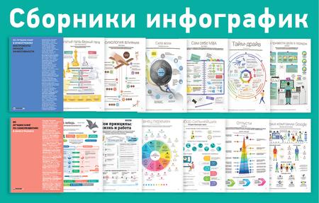 Серия сборников инфографик (на русском языке)