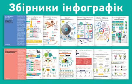 Серия сборников инфографик (на украинском языке)