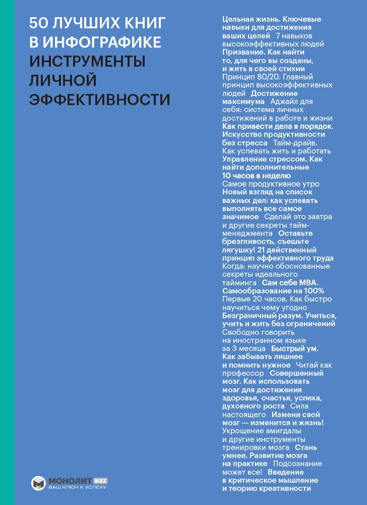 50 найкращих книжок в інфографіці. Інструменти особистої ефективності (російською мовою)