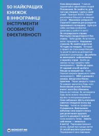 50 найкращих книжок в інфографіці. Інструменти особистої ефективності (українською мовою)