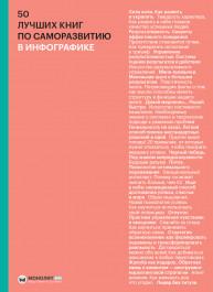 50 найкращих книжок із саморозвитку в інфографіці (російською мовою)