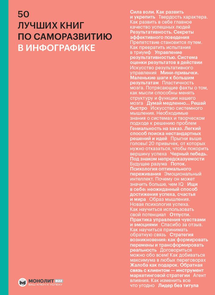 Комплект из двух сборников в инфографике: «50 лучших книг по саморазвитию» и «50 лучших книг по личной эффективности» (на русском языке)