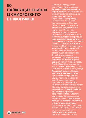50 найкращих книжок із саморозвитку в інфографіці (українською мовою)