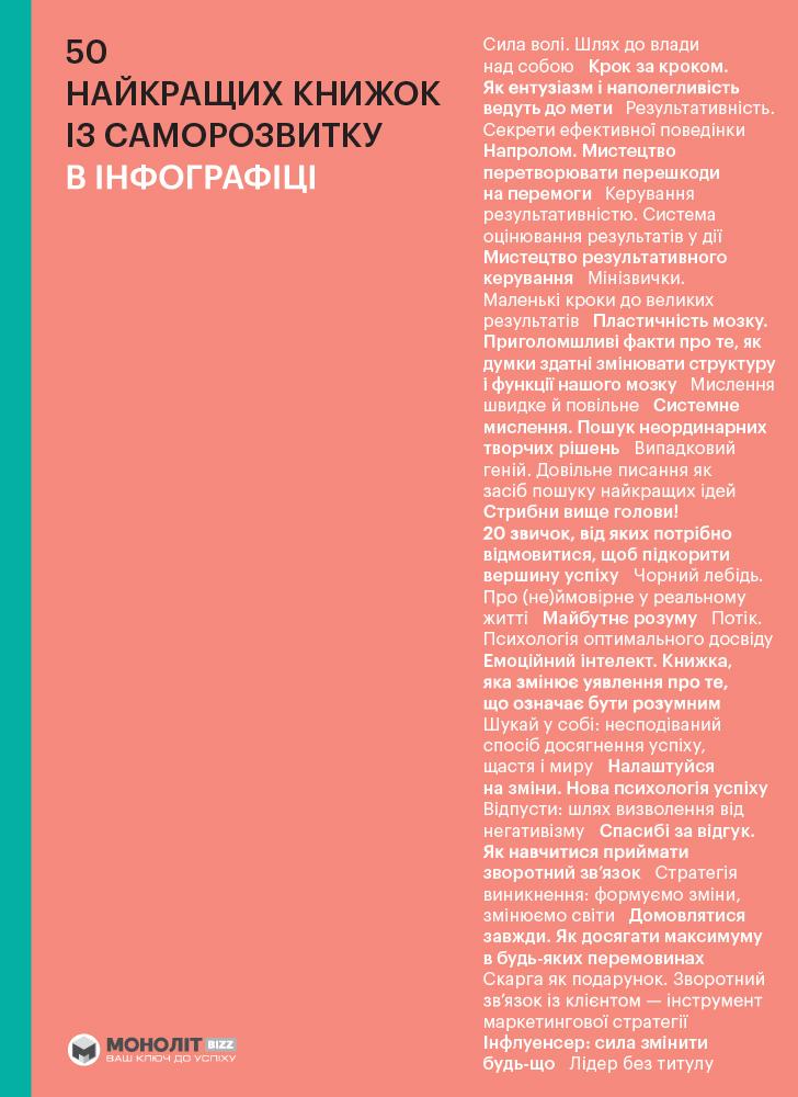 50 лучших книг по саморазвитию в инфографике (на украинском языке)