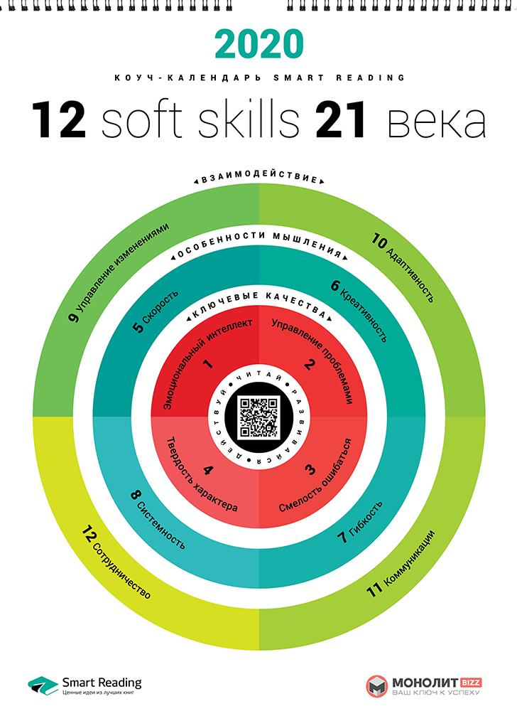 Розумний настінний календар на 2020 рік «12 soft skills 21 століття» (російською мовою)