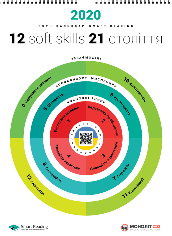 Умный настенный календарь на 2020 год «12 soft skills 21 века» (на украинском языке)