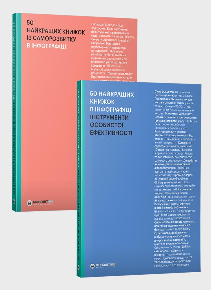 Комплект из двух сборников в инфографике: «50 лучших книг по саморазвитию» и «50 лучших книг по личной эффективности» (на украинском языке)