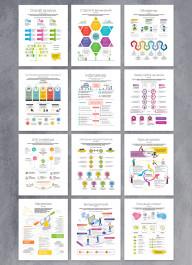 Комплект коуч-плакатів «12 soft skills 21 століття» (українською мовою)