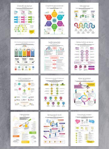 Комплект коуч-плакатов «12 soft skills 21 века» (на украинском языке)