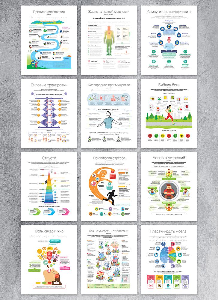 Комплект коуч-плакатов «Здоровый и счастливый год» (на русском языке)