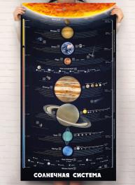 Умный плакат «Солнечная система» (на русском языке)