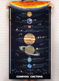 Умный плакат «Солнечная система» (на украинском языке)