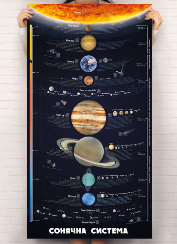 Розумний плакат «Сонячна система» (українською мовою)