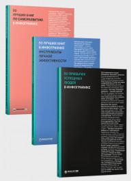Комплект із трьох збірників в інфографіці: «50 найкращих книжок із саморозвитку», «50 найкращих книжок з особистої ефективності» та «50 звичок успішних людей» (російською мовою)