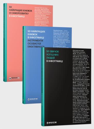 Комплект із трьох збірників в інфографіці: «50 найкращих книжок із саморозвитку», «50 найкращих книжок з особистої ефективності» та «50 звичок успішних людей» (українською мовою)